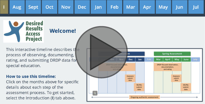 Interactive Flash Tutorial for DRDP 2015 Data Submission Timeline for Special Education